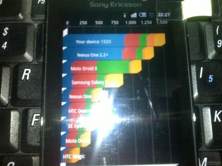 Некий Sony Ericsson