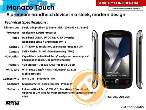 BlackBerry Monaco Touch