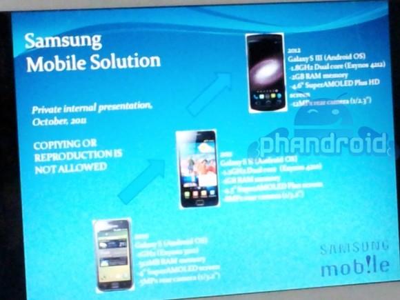 http://helpix.ru/news/201110/111235-samsung_galaxy_s_iii_kak_novaja_stupen_evoljucii/galaxy-s-iii-evolution.jpg